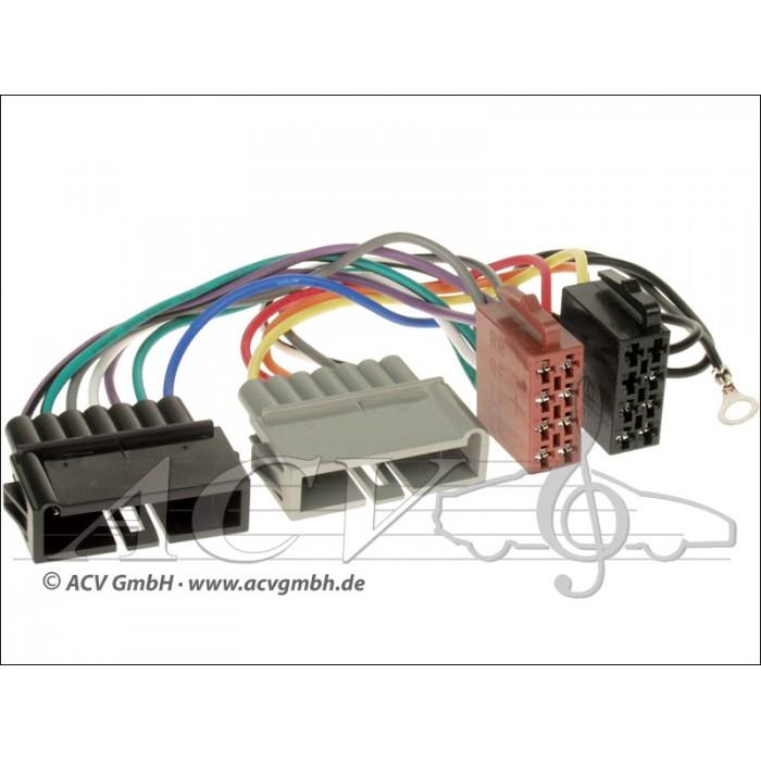ACV 1030-02