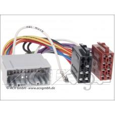 ACV 1031-02