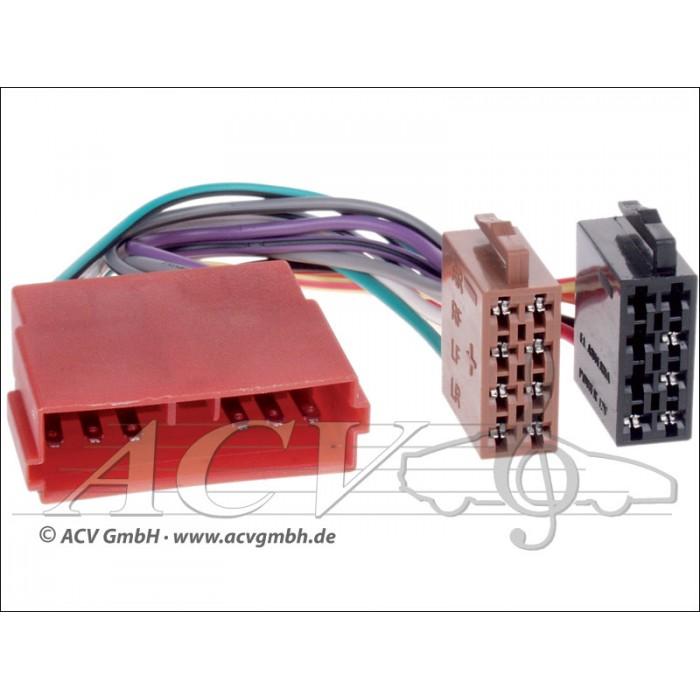 ACV 1040-02