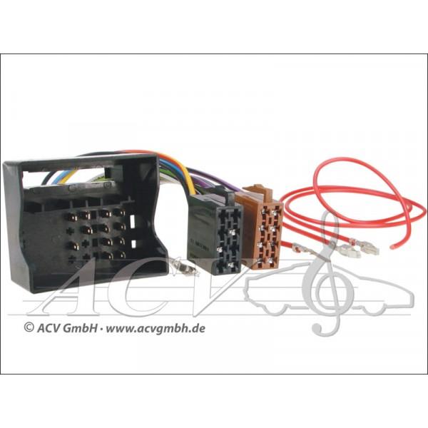 ACV 1041-02