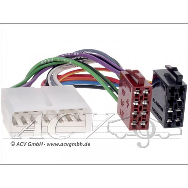 ACV 1085-02