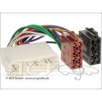 ACV 1086-02