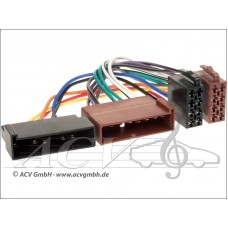 ACV 1114-02