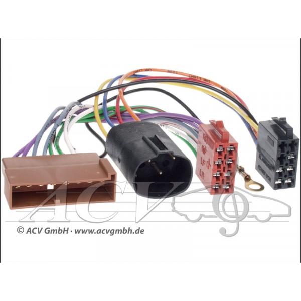 ACV 1117-02