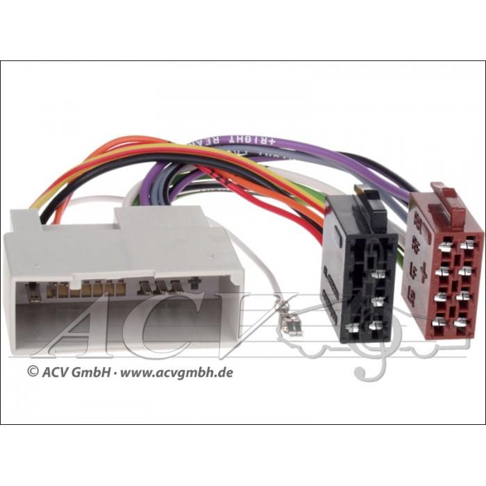 ACV 1119-02