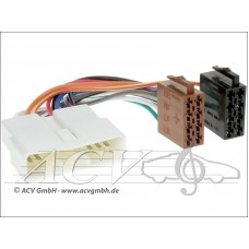 ACV 1130-02
