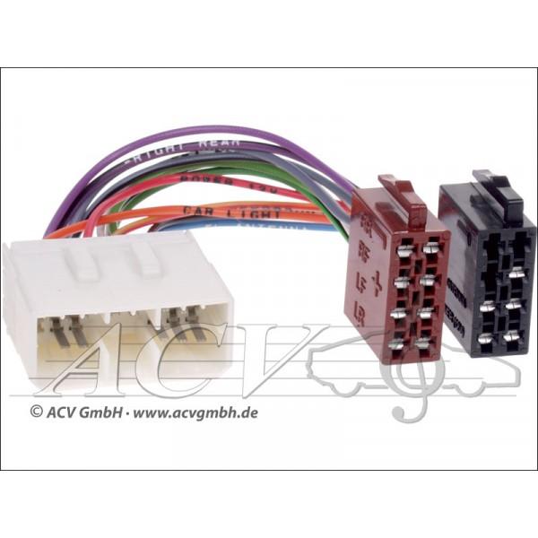 ACV 1141-02