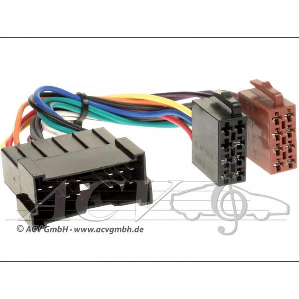 ACV 1143-02