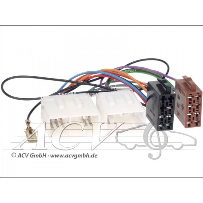 ACV 1170-02