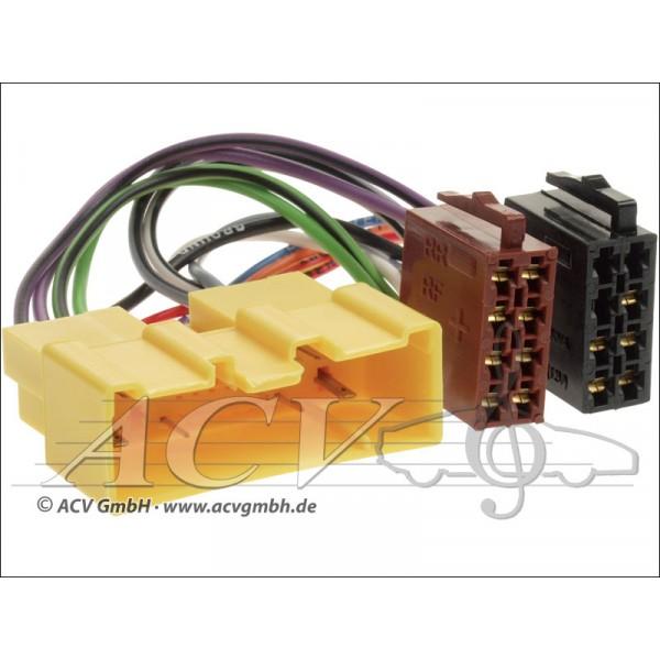 ACV 1173-02