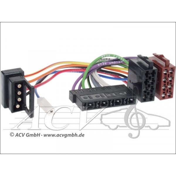 ACV 1194-02