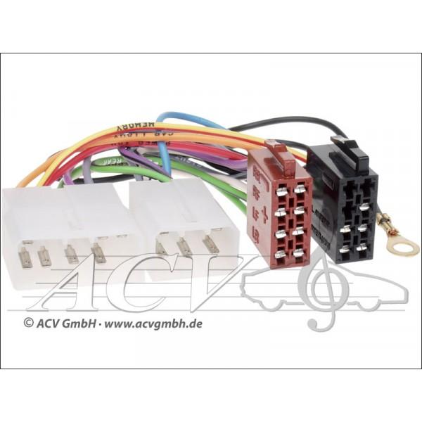 ACV 1200-02