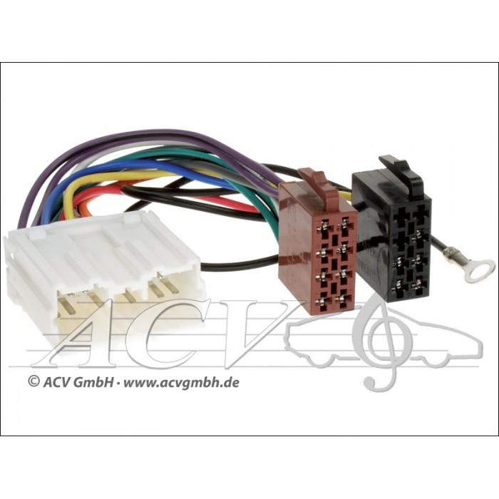 ACV 1201-02