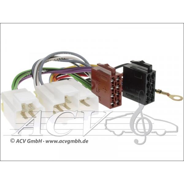 ACV 1210-02
