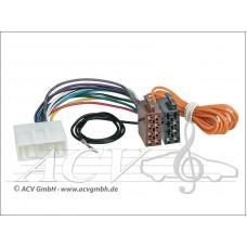 ACV 1215-02