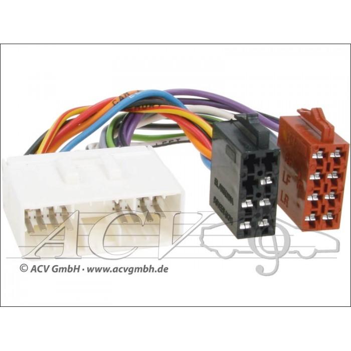 ACV 1275-02