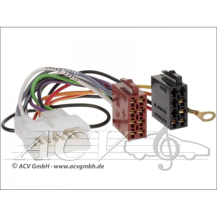 ACV 1294-02