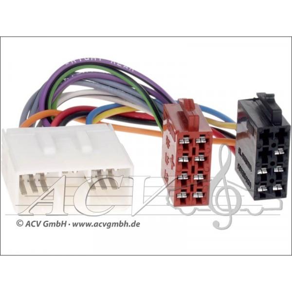 ACV 1296-02