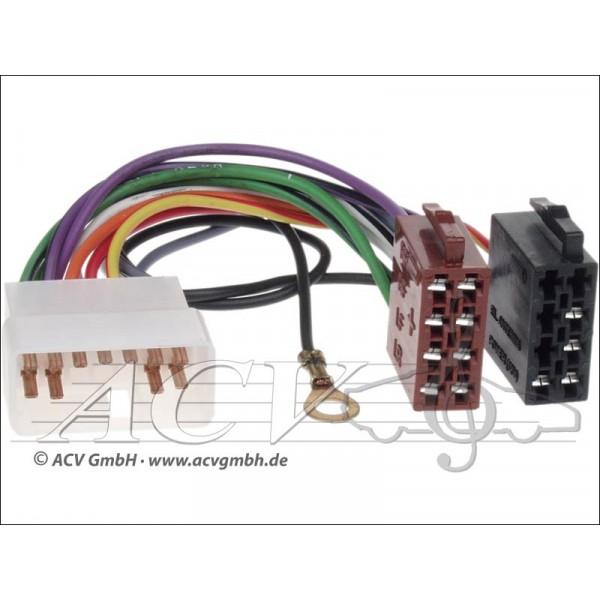 ACV 1297-02