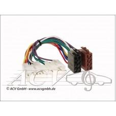 ACV 1300-02