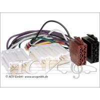 ACV 1352-02