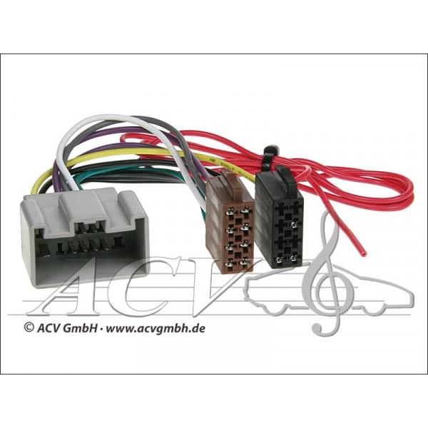 ACV 1356-02