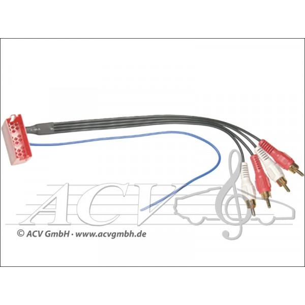 ACV 1445-01