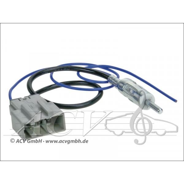 ACV 1512-01