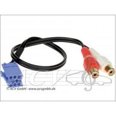 ACV 315001