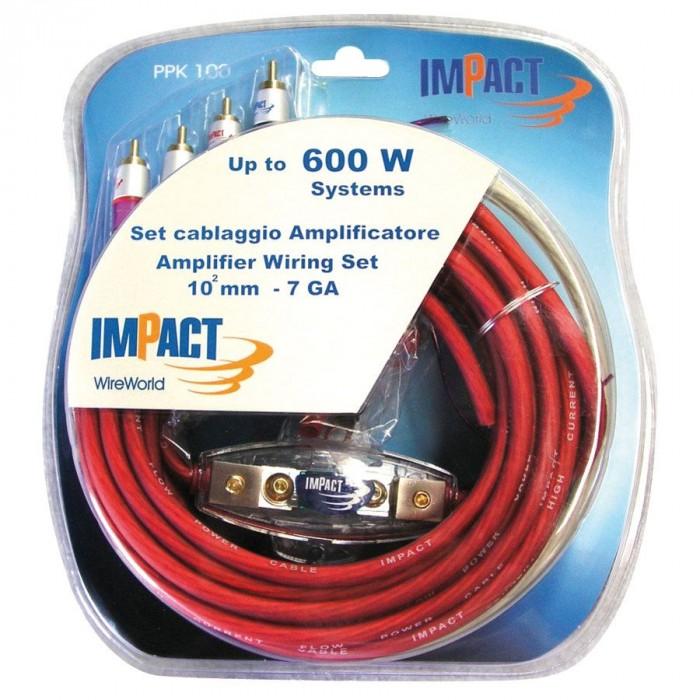 IMPACT PPK-100